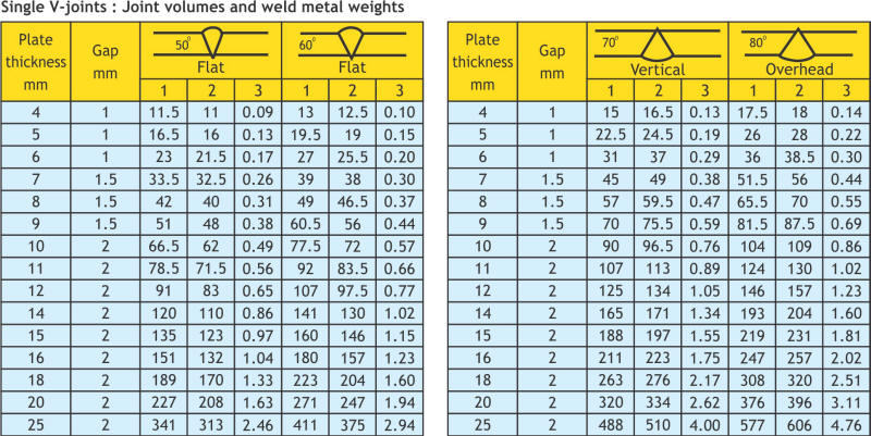 Aluminium Wire Weight Calculator - WIRE Center •